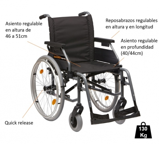 Silla de ruedas manual Gades_caracteristicas
